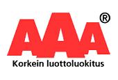 AAA – Korkein luottoluokitus